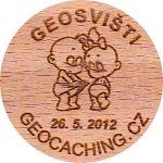 GEOSVIŠTI