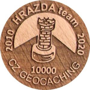 2010 HRAZDA team 2020