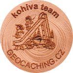 kohiva team